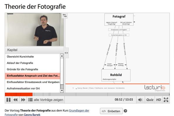 """Schaubild vom Kurs """"Fotografieren lernen"""" mit Georg Banek"""
