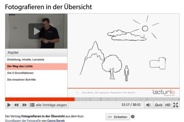 "Skizze vom Kurs ""Fotografieren lernen"" mit Georg Banek"